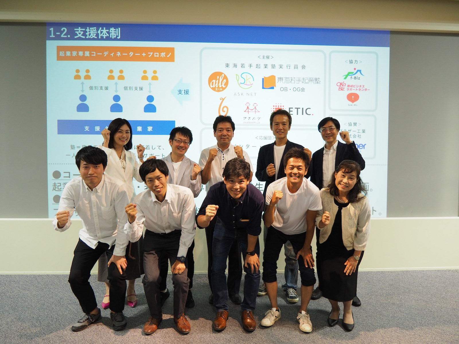 最終選考会の結果をお知らせします|東海若手起業塾11期